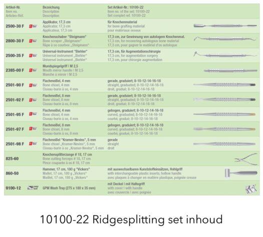 Ridgesplitting Set inhoud