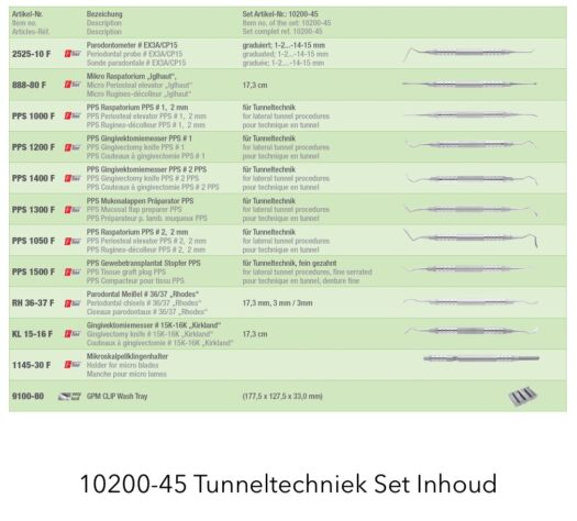 Tunneltechniek set Inhoud
