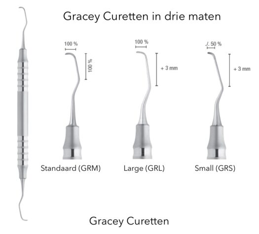 Gracey Curetten